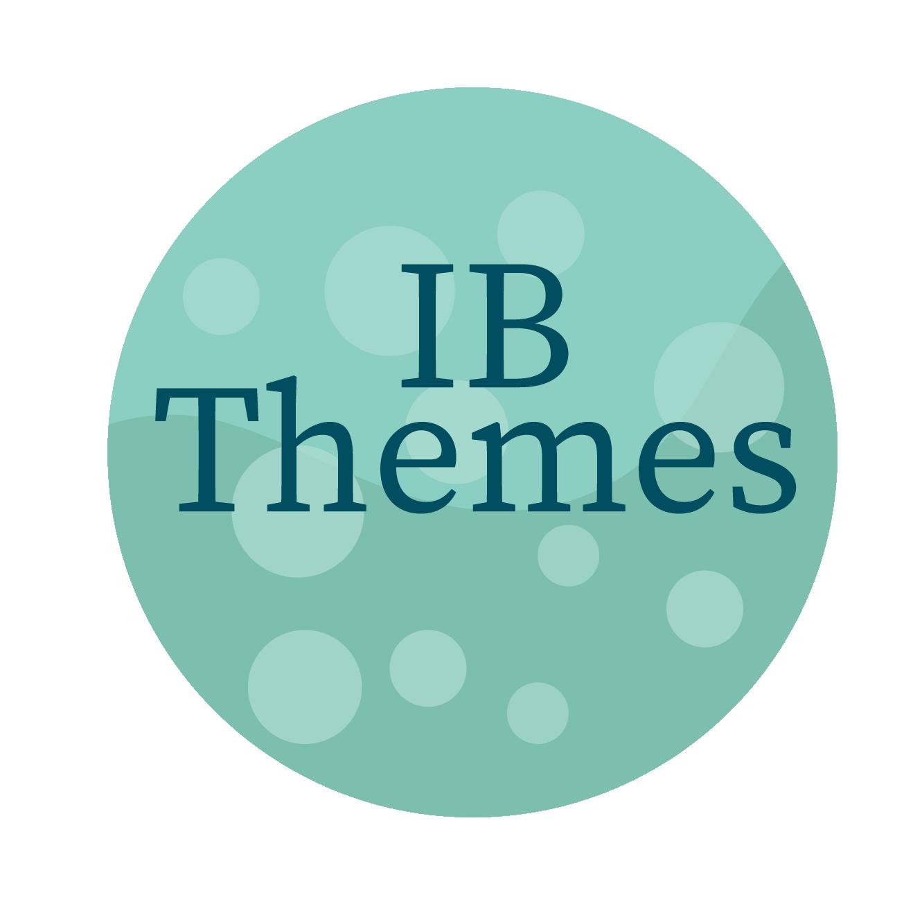 By Transdisciplinary theme (PYP)